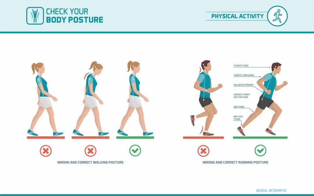best walking shoes for heel pain